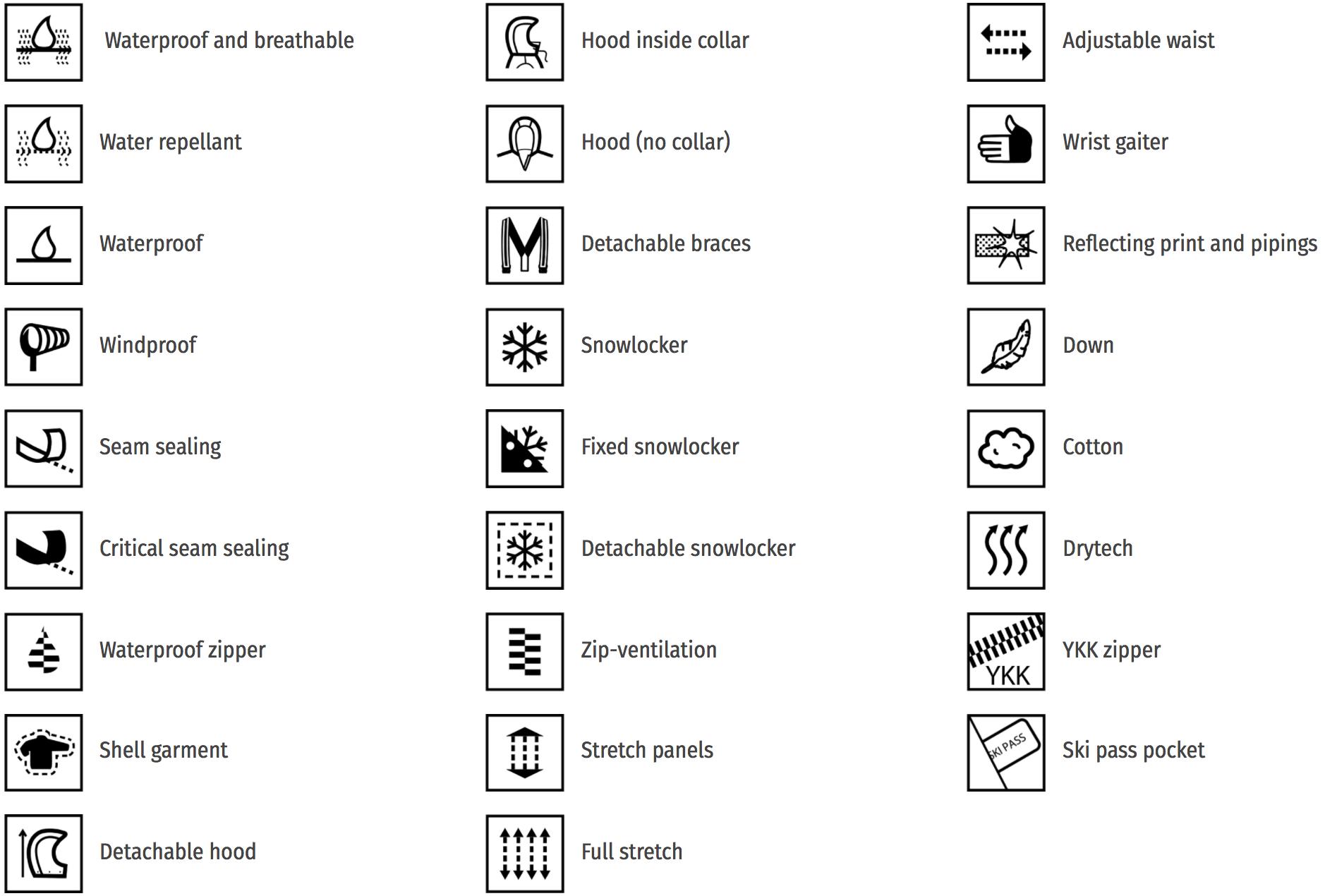 Five Seasons - Her finder du symboler, der viser funktioner på skitøj til herrer og damer